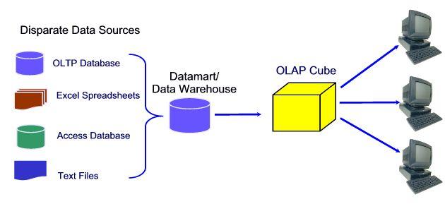 basics Archives - Datastage